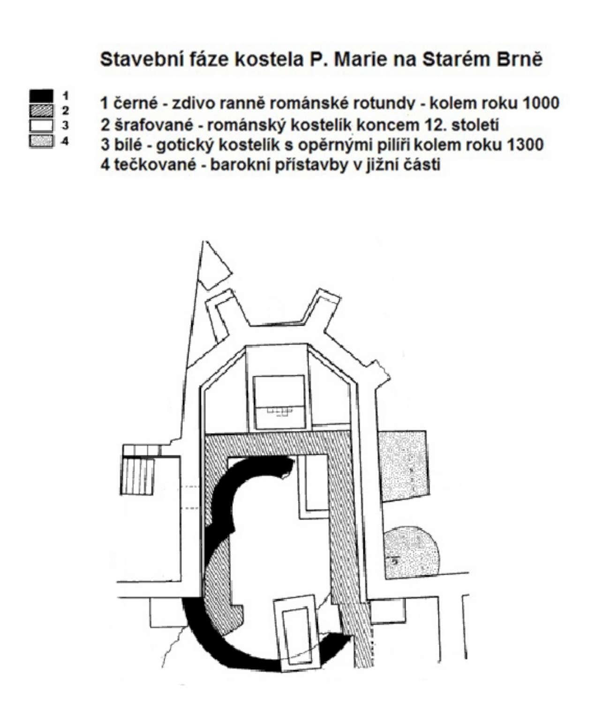 Stavební fáze původního kostela